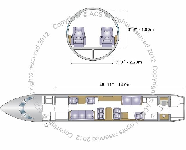 湾流IV - 艾尔环球包机